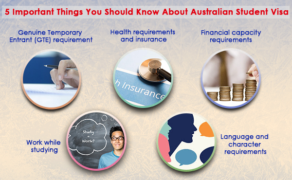 5 Important Things You Should Know About Australian Student Visa